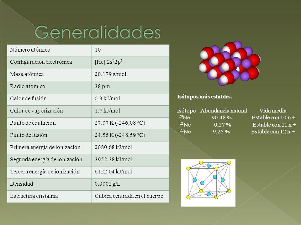 Generalidades Número atómico 10 Configuración electrónica [He] 2s22p6